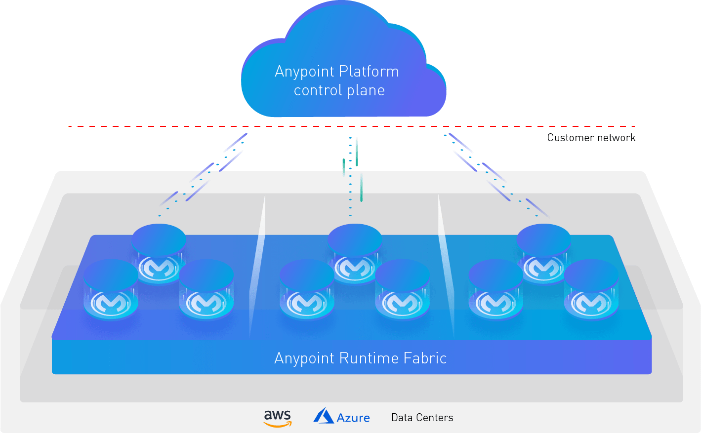 Cloud benefits on-premises image