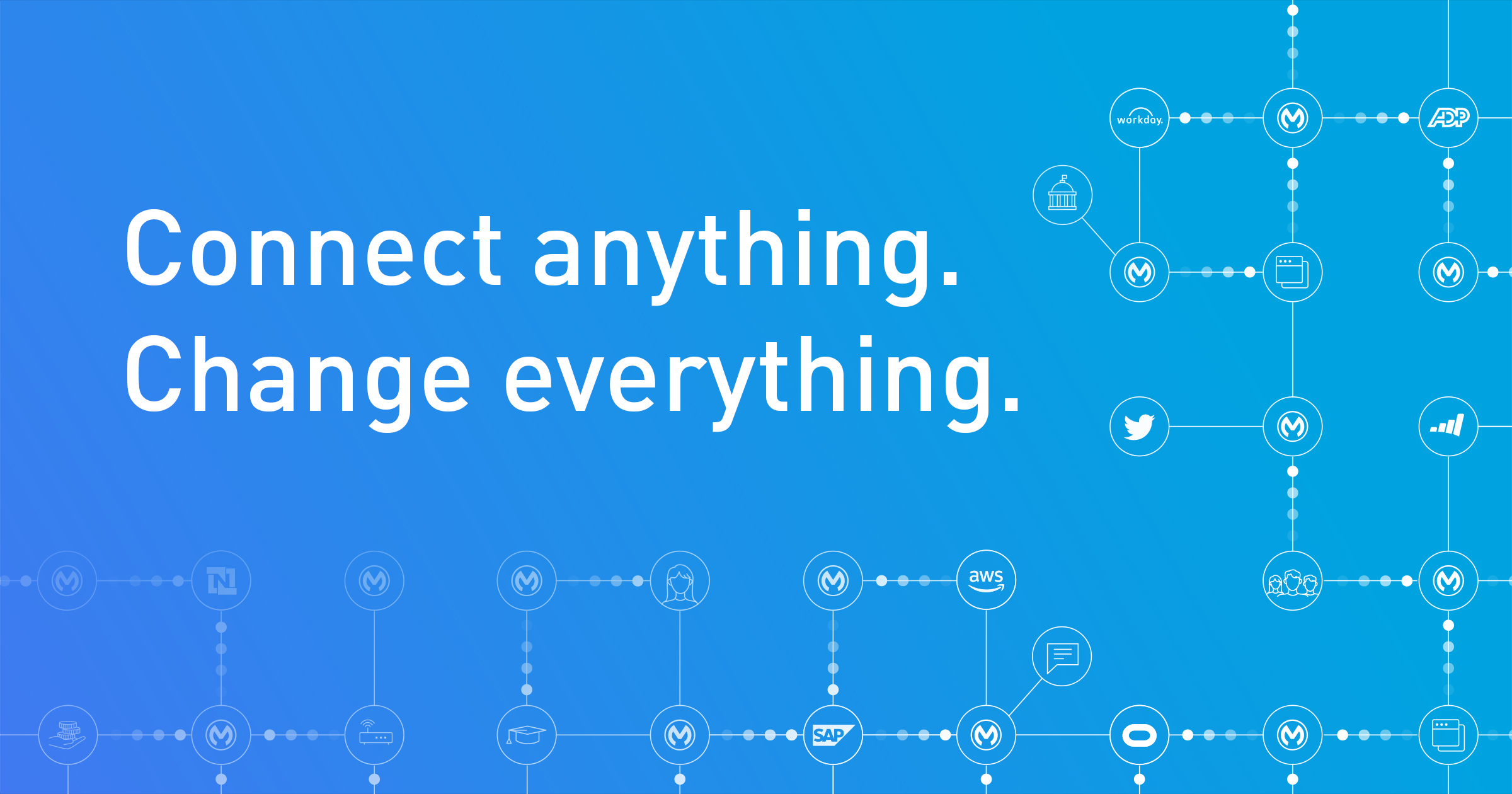 MuleSoft | Integration Platform for Connecting SaaS and