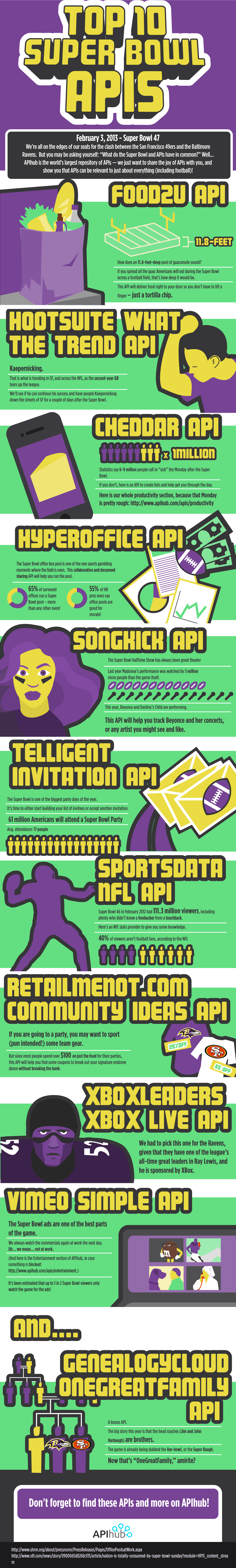super bowl api